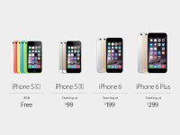 iphone-price