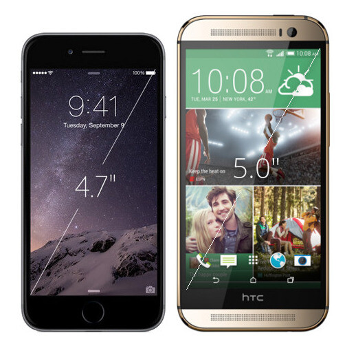 htc one m8 vs iphone 6 iphone 6 vs htc one m8 in depth specs comparison 6974