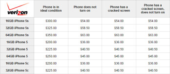 verizon iphone trade in value here are the best iphone trade in deals right now 7704