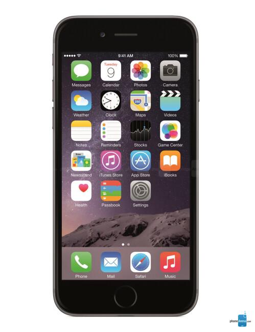 Apple iPhone 6 Plus, 67.91% screen-to-body ratio