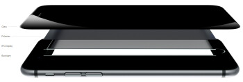 The different layers of the iPhone 6's screen