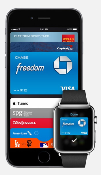 Apple Pay is what ties the new products together in a tangible consumer