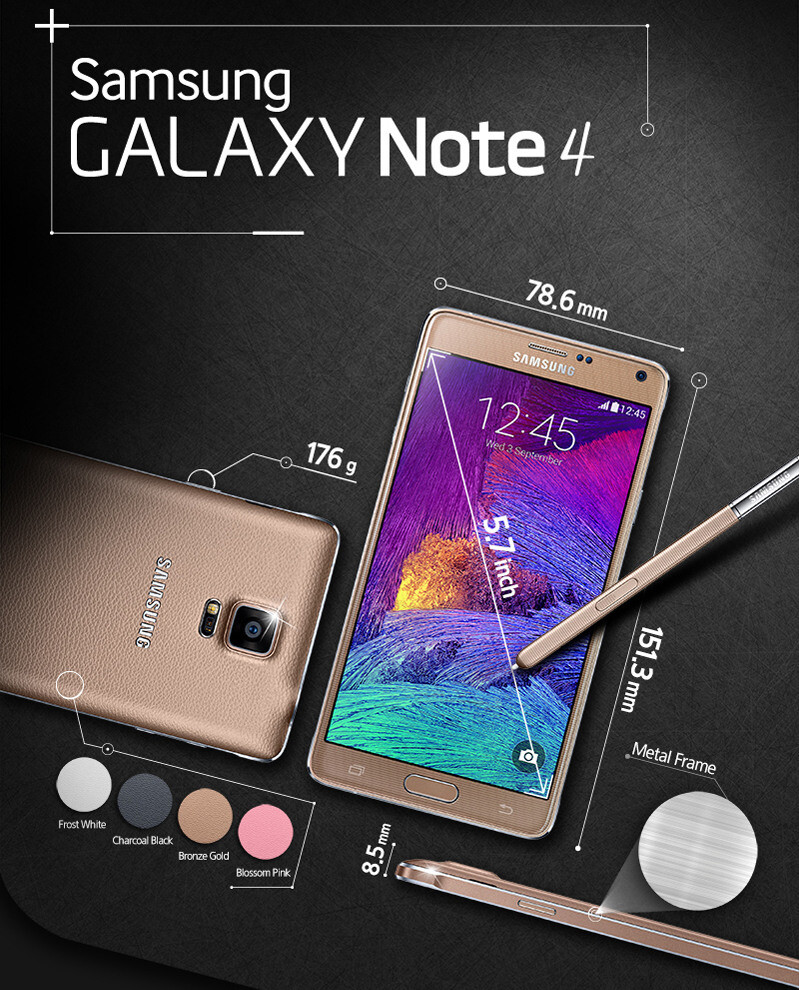 samsung makes a detailed note 4 infographic bungles its. Black Bedroom Furniture Sets. Home Design Ideas