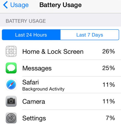 Avoid hogs for better battery life