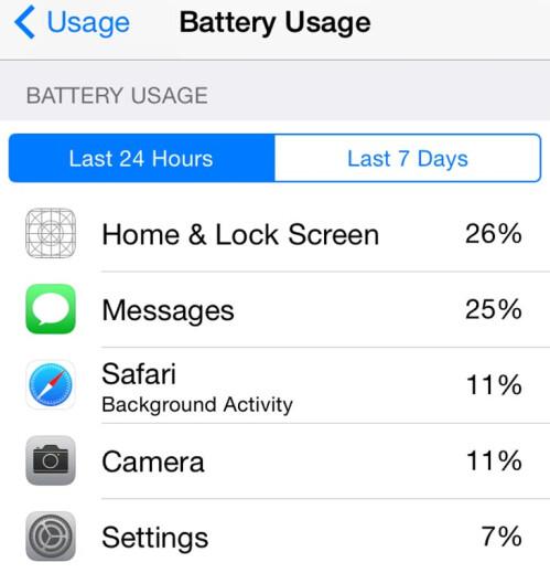 Avoid hogs for better battery life