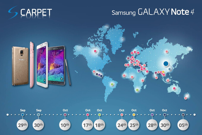 Samsung Galaxy Note 4 release dates revealed