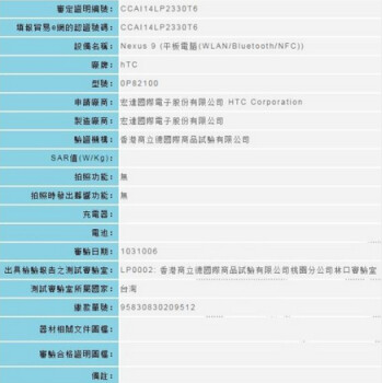HTC Nexus 9 visits the Taiwan equivalent of the FCC