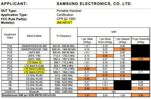 Galaxy Note Edge gets permission from FCC to step on US soil
