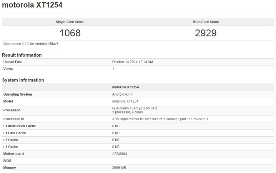 Droid Turbo Geekbench score. - Motorola Droid Turbo/Quark (XT1254) benchmarks leak out, coming October 28th on Verizon