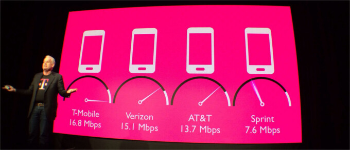 """T-Mobile's """"Data-Strong"""" LTE now live in Cincinnati"""