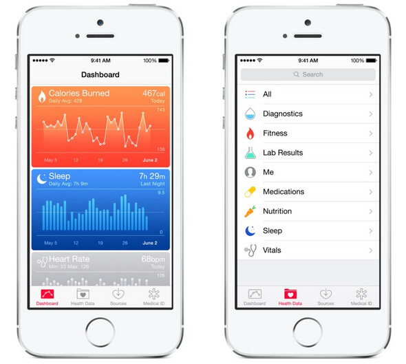 Apple removes blood glucose readings from the Health app - Apple removes blood glucose readings from the Health app