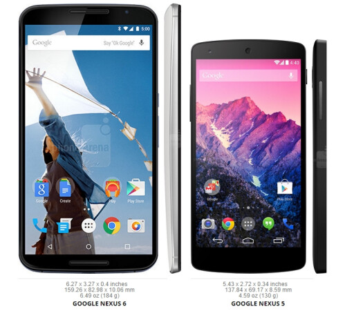 The Nexus 6 obviously dwarfs the 5-inch Nexus 5 from last year, though the size difference isn't as big as the ones you'll notice next.