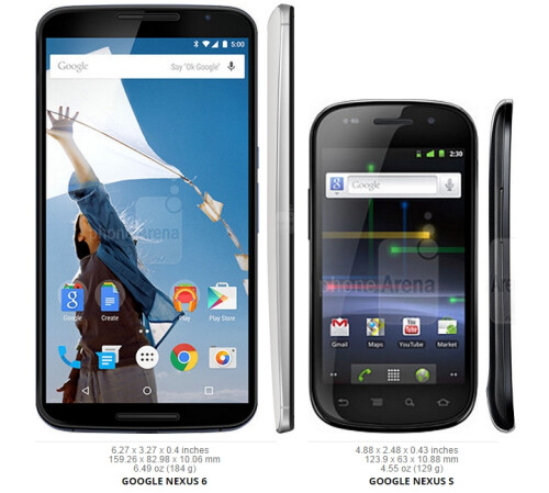 Now, the Nexus 6 definitely looks like a giant next to the 4-inch Nexus S from late 2010.