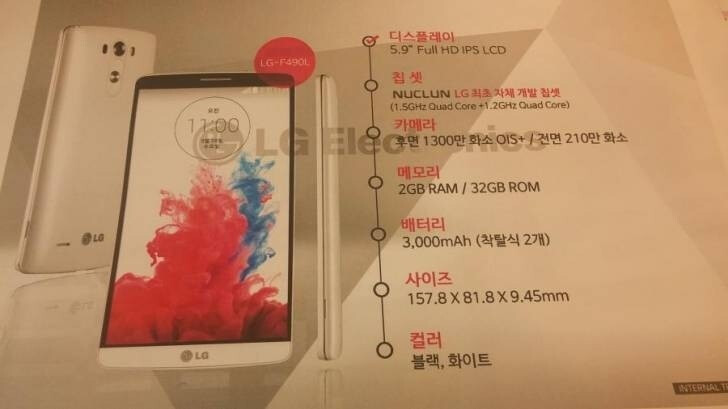 LG F490L Liger shows up with 5.9-inch 1080p screen and LG-made NUCLUN octa-core processor