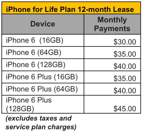 Sprint iphone 6 deals for existing customers