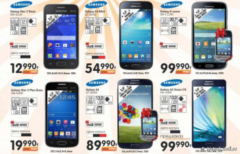 Samsung Galaxy A5 price, specs and dimensions outed by a retailer: it won't be cheap