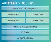 mali-t820-chip-diagram-LG.png