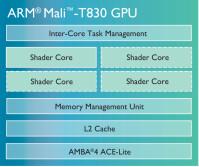 mali-t830-chip-diagram-LG.png