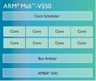 mali-v550-chip-diagram-LG.png