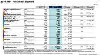Sony-Q2-FY-2014-results-99-Xperia-smartphones-sales