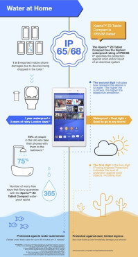 Sony-Xperia-Z-Tablet-Compact-infographic-07.jpg