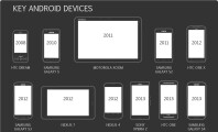 android4