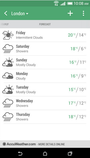 HTC Weather is now in the Google Play Store - HTC's weather app reigns on Google Play