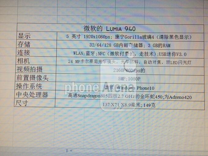 Alleged Microsoft Lumia 940 specs leak: Snapdragon 805, 24 MP PureView camera, WP10