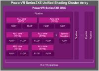 PowerVR-Series7-Series7XE-USC