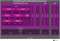 PowerVR-Series7-Series7XTUSC