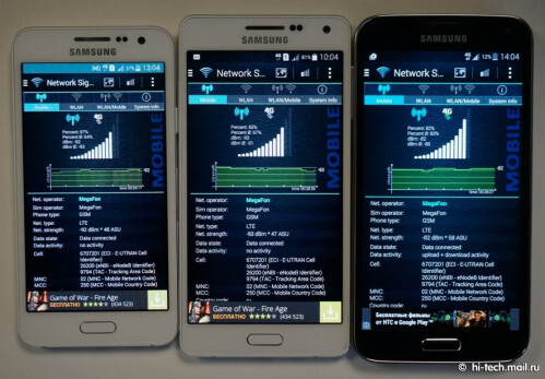 Can you hear me now? Metal Galaxy A3 and A5 post much weaker signal strength than the S5