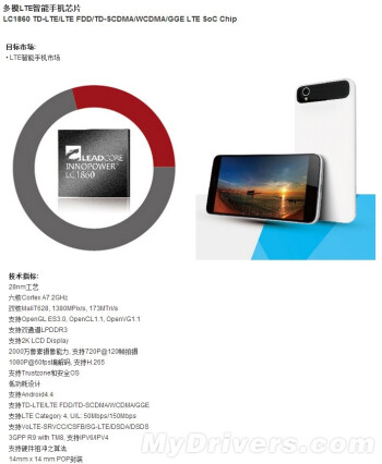 Xiaomi working on $65 smartphone with 720p display and 1GB of RAM?
