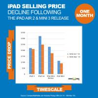 ipad-release-price-drop-BLUE