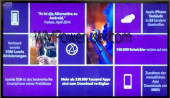 """Sforum - Trang thông tin công nghệ mới nhất 540m Microsoft tiết lộ :""""Đã có 50 triệu máy Lumia được kích hoạt"""""""