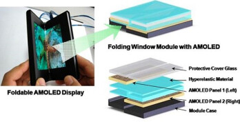 Samsung to release smartphones with flexible displays that fold in half by end of 2015
