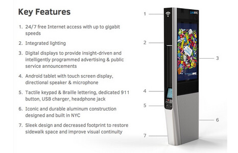 New York City will soon replace pay phone booths with Wi-Fi kiosks - New York City has plans to convert 10,000 pay phones and turn them into Wi-Fi kiosks