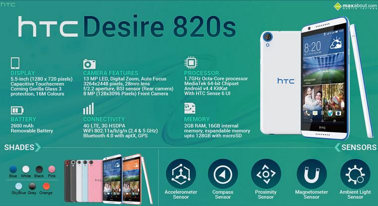 Htc desire 820 2 el