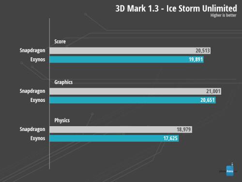 3D Mark 1.3
