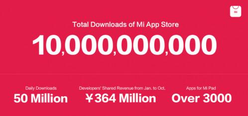 Xiaomi's Chinese app store has had 10 billion downloads