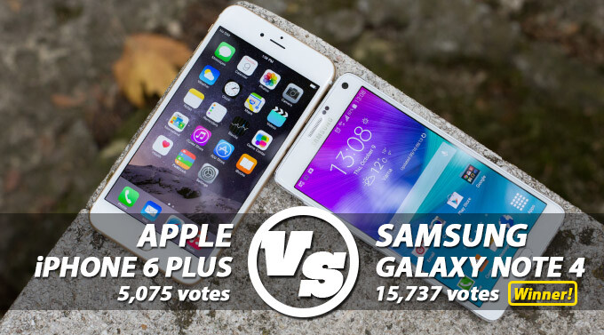 You have spoken: The Note 4 outshines the iPhone 6 Plus in our reader comparison
