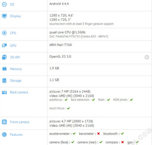 Specs from the GFX Benchmark site