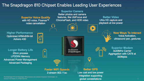 Qualcomm Snapdragon 810 clock speeds revealed: up to 2GHz for A57 cores, up to 1.6Ghz for A53 cores