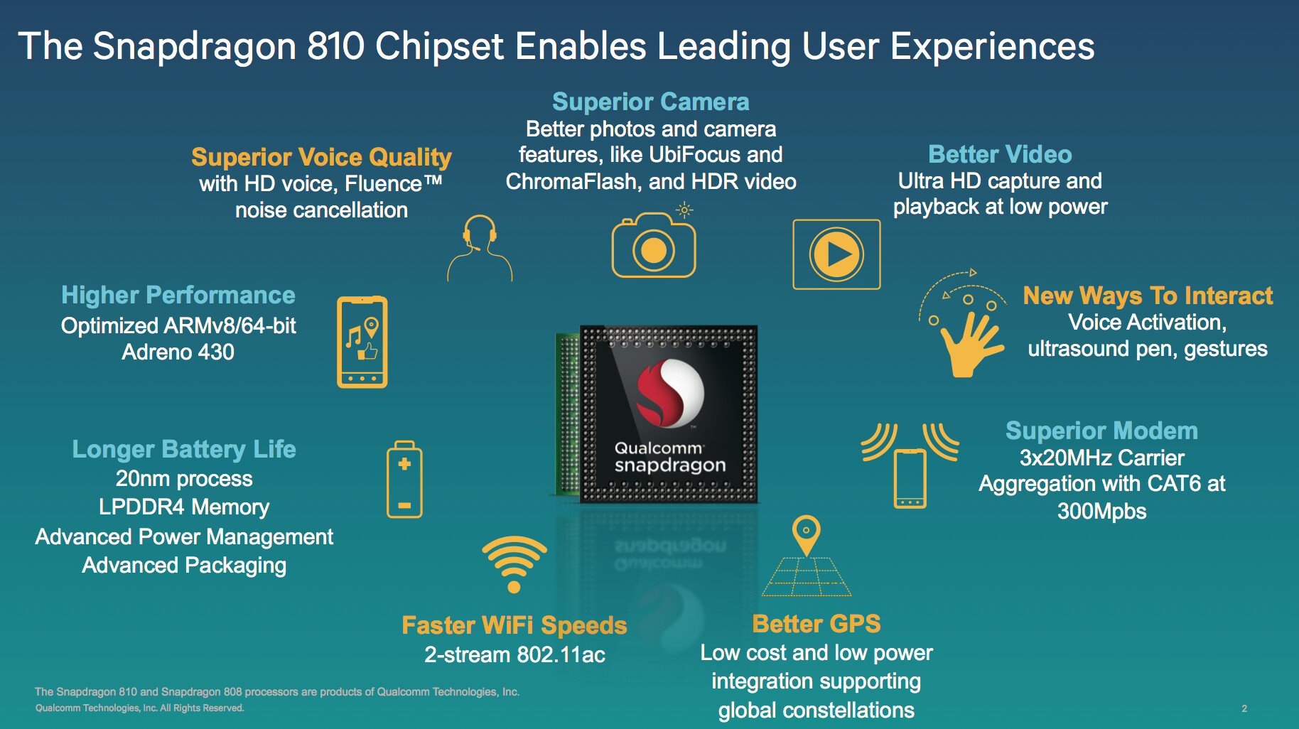 Fixed Or Not, The 20nm Snapdragon 810 Will Have To Compete With ...