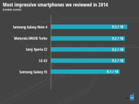 impressive-smartphones