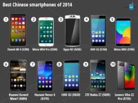best-chinese-phones2014