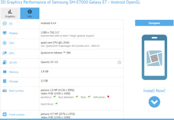 Upcoming Galaxy E7 specs confirmed by GFXBench, might start a new E-series for Samsung