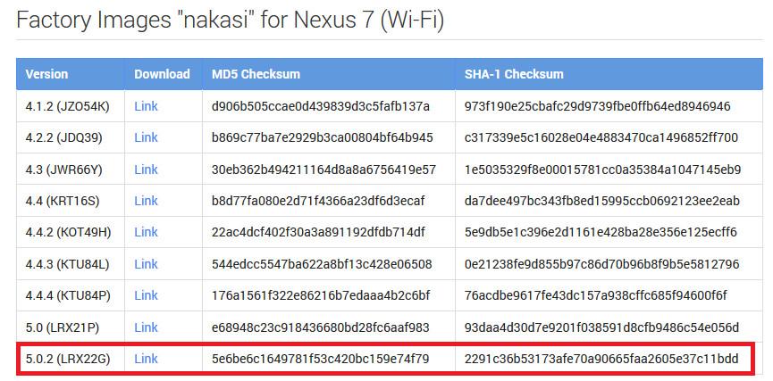 Google Nexus 7 cho cập nhật lên thẳng bản Android 5.0.2 qua OTA - 57511