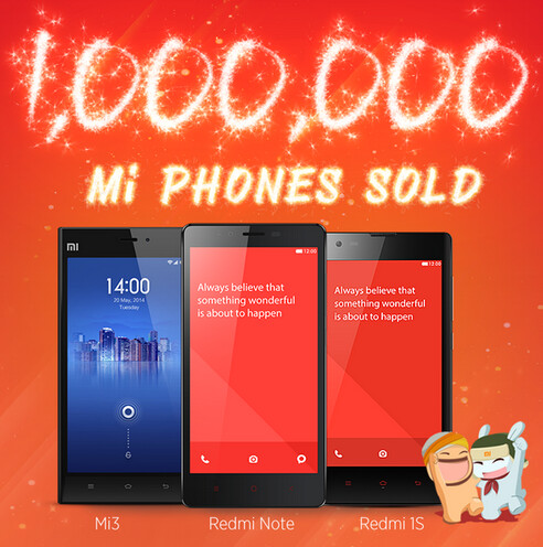 Xiaomi says it has sold one million phones in India since July - Xiaomi executive: We've sold one million phones in India since July