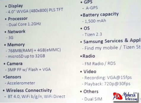 Leaked pictures and specs of the Samsung Z1