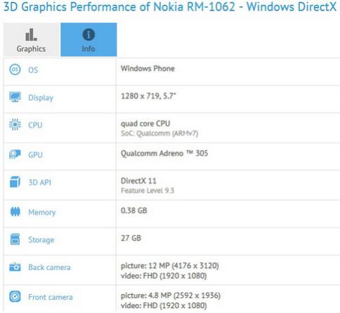 The Lumia 1330 has visited the GFX Benchmark site - GFX Benchmark site confirms 14MP rear shooter for Lumia 1330